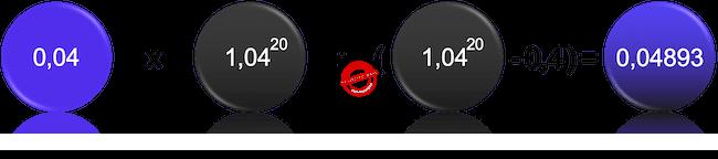 Grenzwertberechnung mit Zahlen
